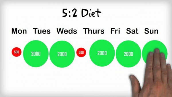 (Photo: YouTube) 5 2 diet